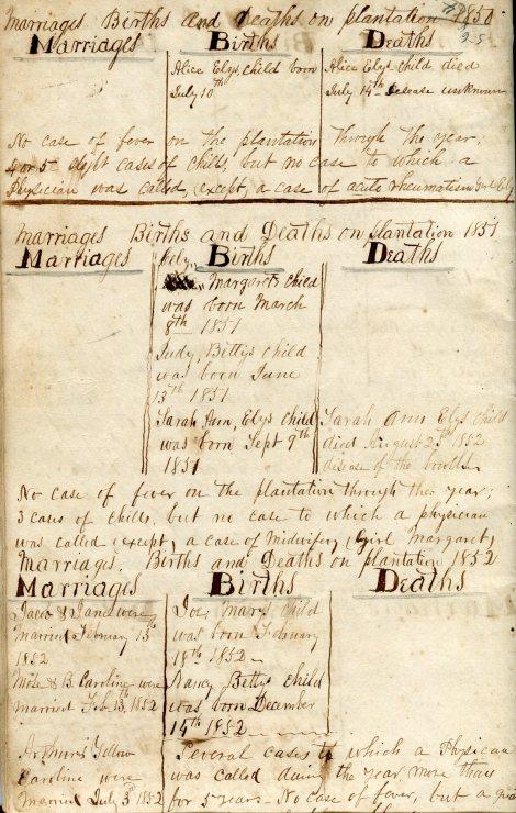 Billups Plantation Record_back page002
